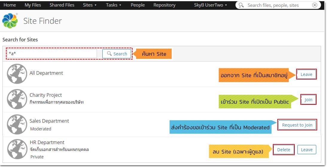 alfresco_wiki_skytizens_alfresco_thailand__site_find2