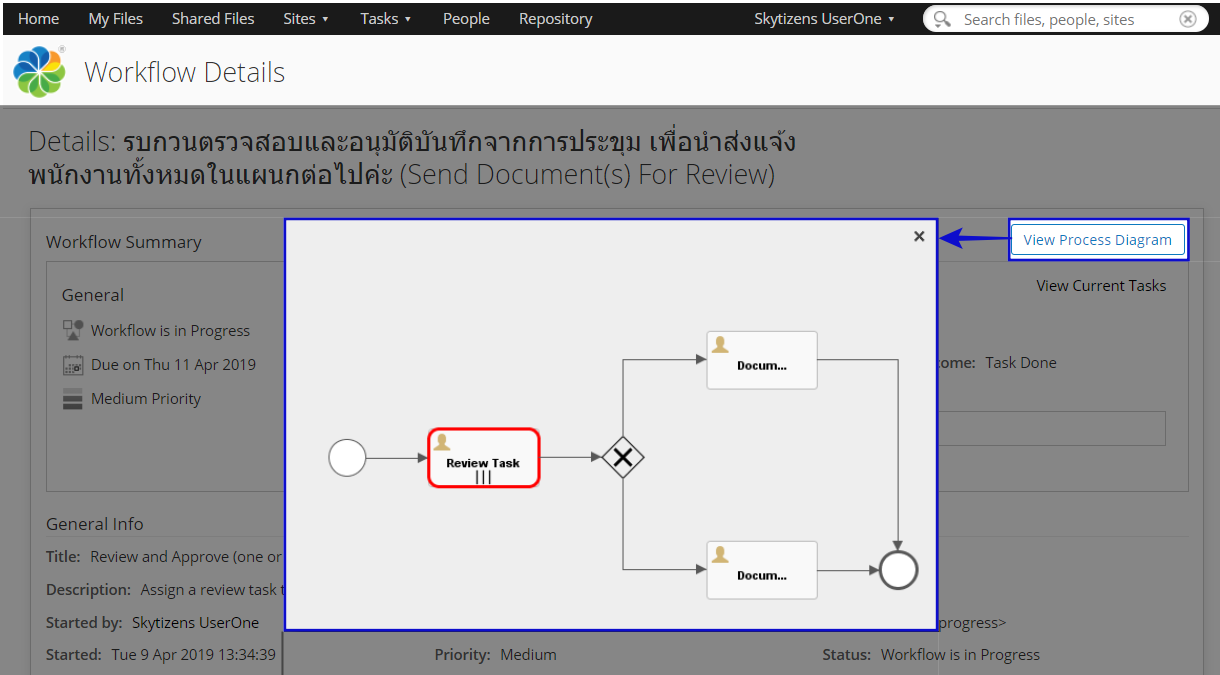 alfresco_wiki_skytizens_alfresco_thailand_workflow_diagram